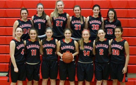 WHS girls' basketball has the right stuff